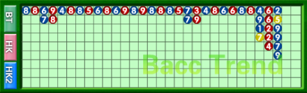 baccarat-trend2